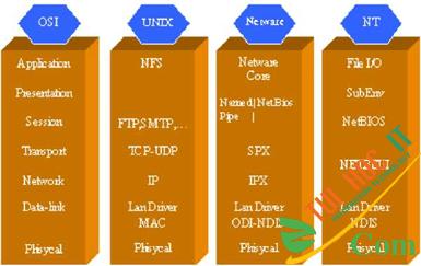Các thành phần của mạng máy tính 28