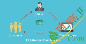 Cách kiếm tiền trên mạng uy tín 2020 4