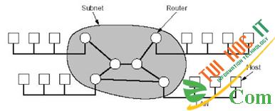 Các thành phần của mạng máy tính 19