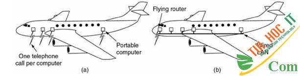 Các thành phần của mạng máy tính 22