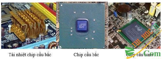 Bo mạch chủ, mainboard máy tính là gì 4
