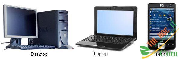 Các khái niệm cơ bản về máy tính 3
