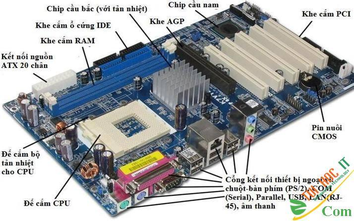 Bo mạch chủ, mainboard máy tính là gì 2