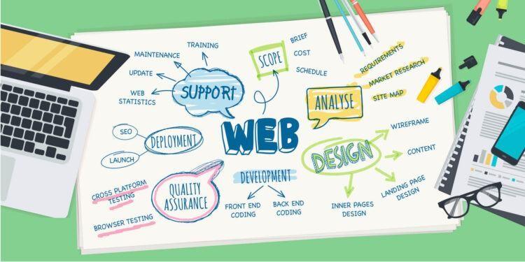 Giới thiệu dịch vụ chăm sóc web chuyên nghiệp tại VFFTECH 4